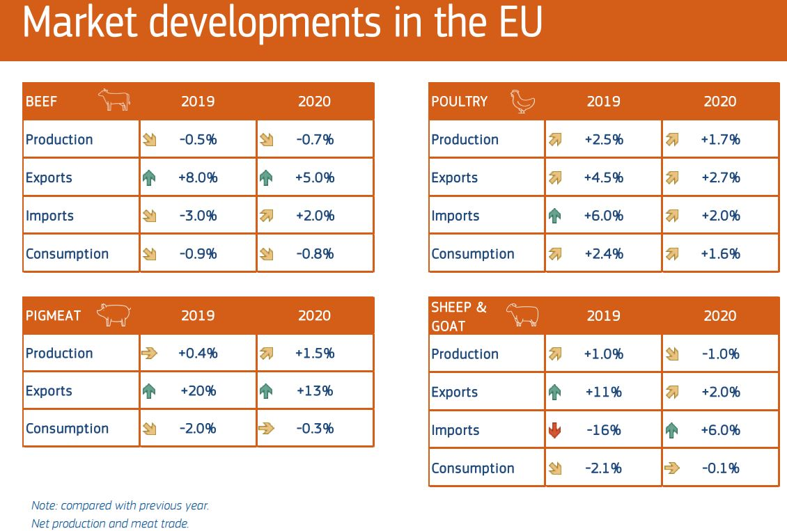 European Commission Safety Gate: Weekly overview report